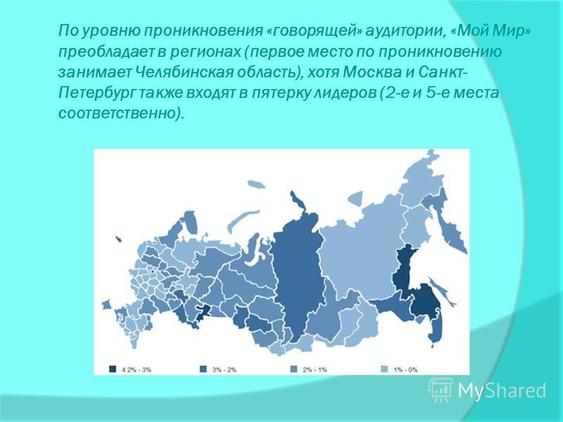 По уровню проникновения «говорящей» аудитории, «Мой Мир» преобладает в регионах (первое место по проникновению занимает Челябинская область), хотя Москва и Санкт- Петербург также входят в пятерку лидеров (2-е и 5-е места соответственно).