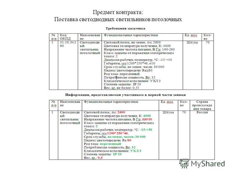 Предмет контракта: Поставка светодиодных светильников потолочных