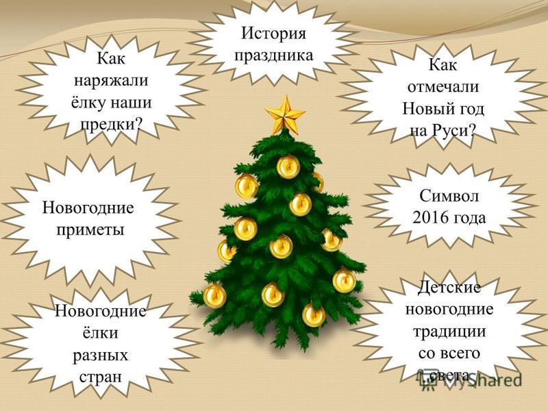 Детские новогодние традиции со всего света От Новогодние приметы История праздника Как отмечали Новый год на Руси? Как наряжали ёлку наши предки? Символ 2016 года Новогодние ёлки разных стран