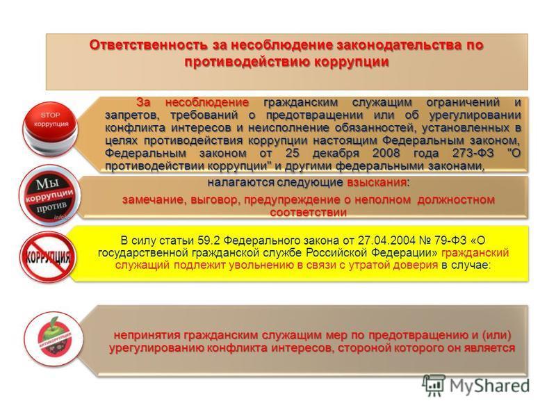 Ответственность за несоблюдение законодательства по противодействию коррупции За несоблюдение гражданским служащим ограничений и запретов, требований о предотвращении или об урегулировании конфликта интересов и неисполнение обязанностей, установленны