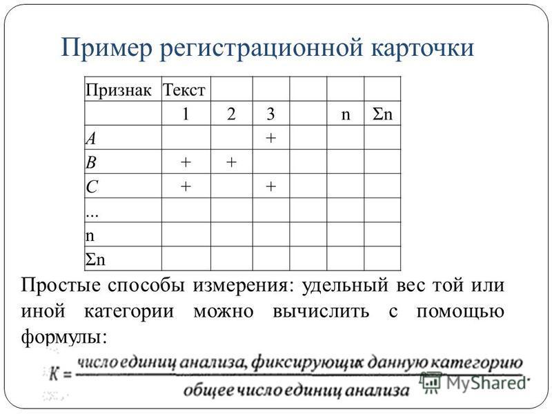 Пример регистрационной карточки Признак Текст 123nΣn А+ В++ С++... n Σn Простые способы измерения: удельный вес той или иной категории можно вычислить с помощью формулы: