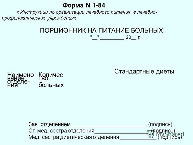 Форма N 1-84 к Инструкции по организации лечебного питания в лечебно- профилактических учреждениях ПОРЦИОННИК НА ПИТАНИЕ БОЛЬНЫХ