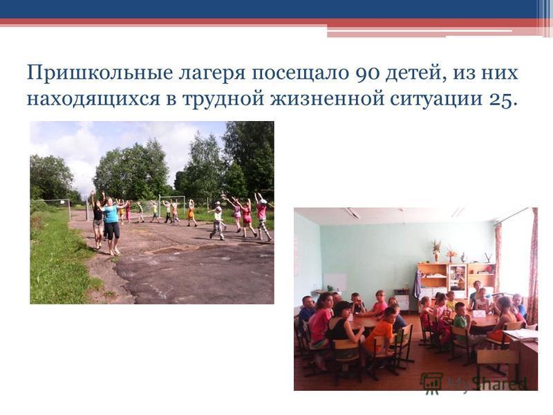 Пришкольные лагеря посещало 90 детей, из них находящихся в трудной жизненной ситуации 25.
