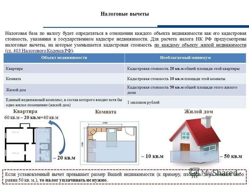 Жилой дом Налоговые вычеты 4 Налоговая база по налогу будет определяться в отношении каждого объекта недвижимости как его кадастровая стоимость, указанная в государственном кадастре недвижимости. Для расчета налога НК РФ предусмотрены налоговые вычет