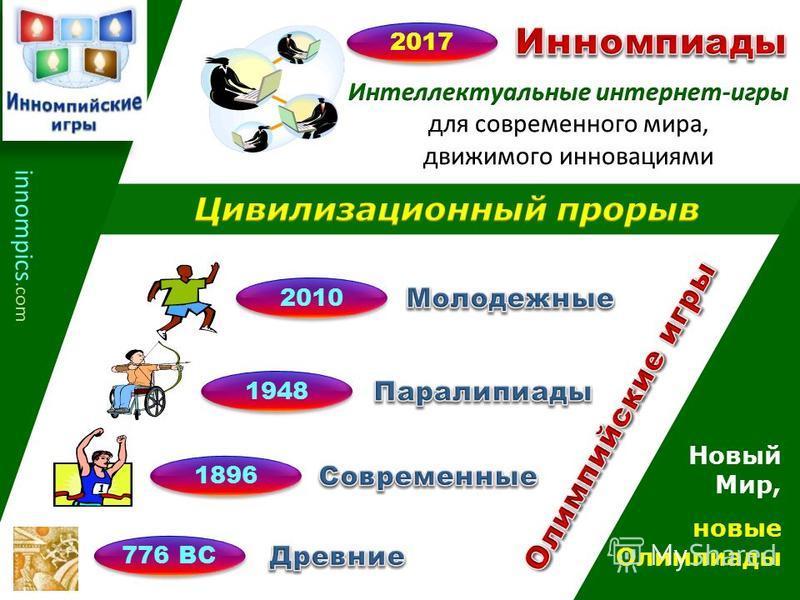2017 776 BC 1896 1948 2010 Новый Мир, новые Олимпиады innompics.com