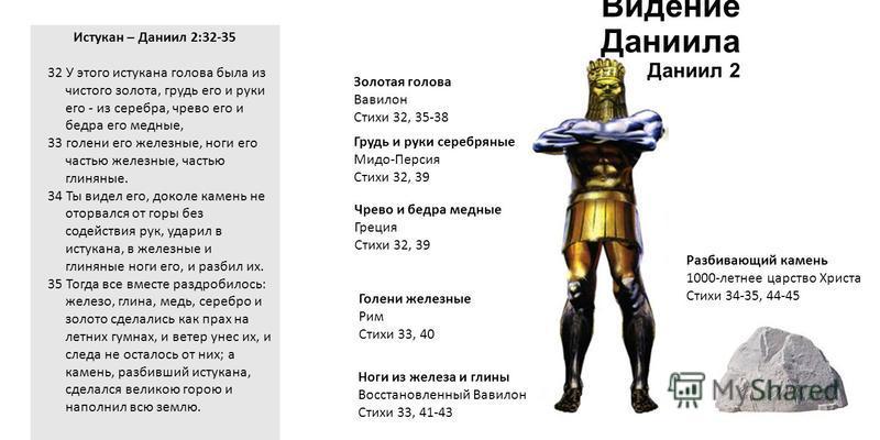 Золотая голова Вавилон Стихи 32, 35-38 Грудь и руки серебряные Мидо-Персия Стихи 32, 39 Чрево и бедра медные Греция Стихи 32, 39 Голени железные Рим Стихи 33, 40 Ноги из железа и глины Восстановленный Вавилон Стихи 33, 41-43 Видение Даниила Даниил 2