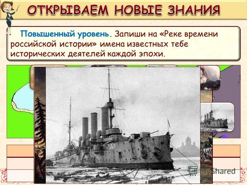 Повышенный уровень. Запиши на «Реке времени российской истории» имена известных тебе исторических деятелей каждой эпохи. ВЕКДЕЯТЕЛЬ