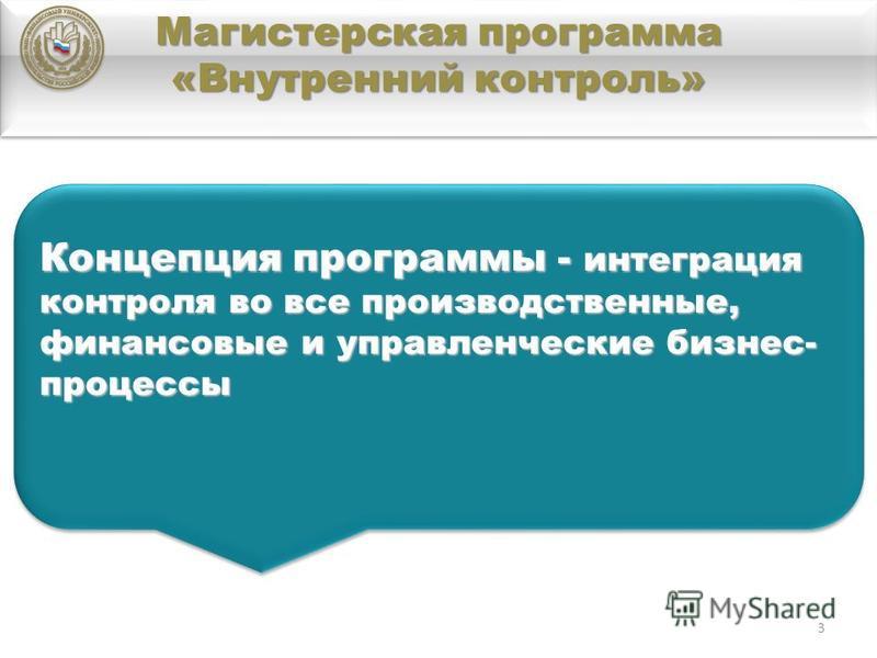 Магистерская программа «Внутренний контроль» Магистерская программа «Внутренний контроль» 3 Концепция программы - интеграция контроля во все производственные, финансовые и управленческие бизнес- процессы