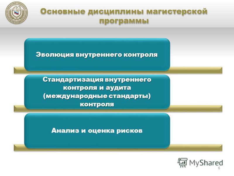 Основные дисциплины магистерской программы 6 Эволюция внутреннего контроля Стандартизация внутреннего контроля и аудита (международные стандарты) контроля Анализ и оценка рисков