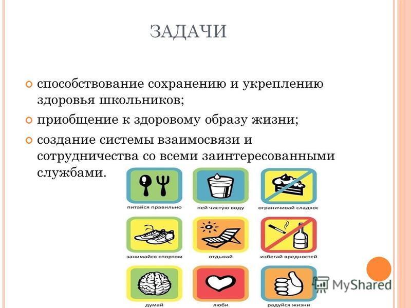 ЗАДАЧИ способствование сохранению и укреплению здоровья школьников; приобщение к здоровому образу жизни; создание системы взаимосвязи и сотрудничества со всеми заинтересованными службами.