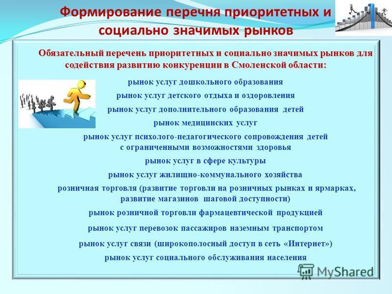 Обязательный перечень приоритетных и социально значимых рынков для содействия развитию конкуренции в Смоленской области: рынок услуг дошкольного образования рынок услуг детского отдыха и оздоровления рынок услуг дополнительного образования детей рыно