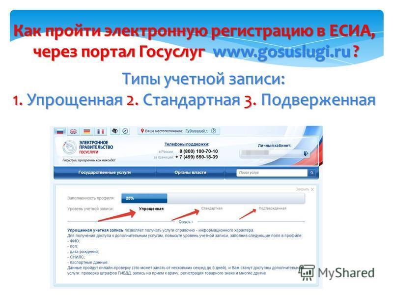Как пройти электронную регистрацию в ЕСИА, через портал Госуслуг www.gosuslugi.ru ? 2 Типы учетной записи: 1. Упрощенная 2. Стандартная 3. Подверженная