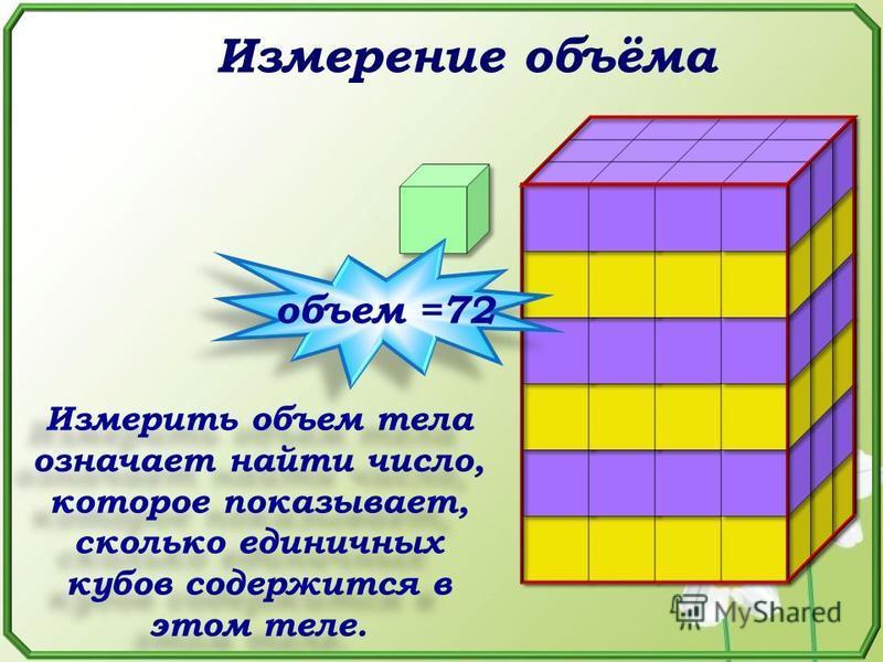 Измерение объёма Измерить объем тела означает найти число, которое показывает, сколько единичных кубов содержится в этом теле. объем =72
