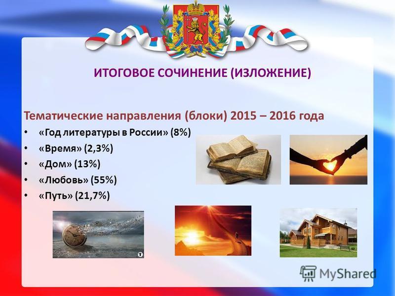 ИТОГОВОЕ СОЧИНЕНИЕ (ИЗЛОЖЕНИЕ) Тематические направления (блоки) 2015 – 2016 года «Год литературы в России» (8%) «Время» (2,3%) «Дом» (13%) «Любовь» (55%) «Путь» (21,7%)