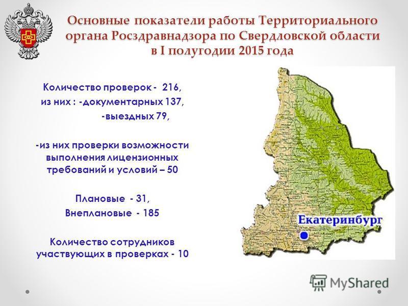Основные показатели работы Территориального органа Росздравнадзора по Свердловской области в I полугодии 2015 года Количество проверок - 216, из них : -документарных 137, -выездных 79, -из них проверки возможности выполнения лицензионных требований и
