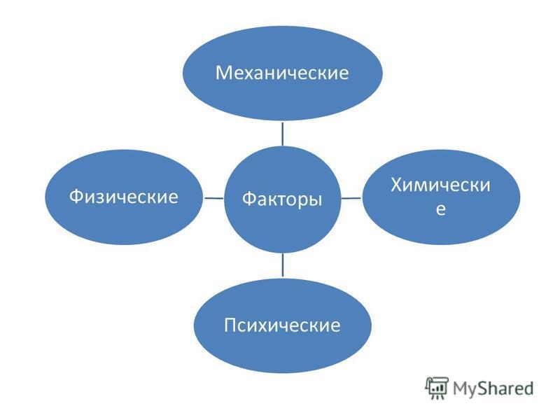 Факторы Механические Химически е Психические Физические