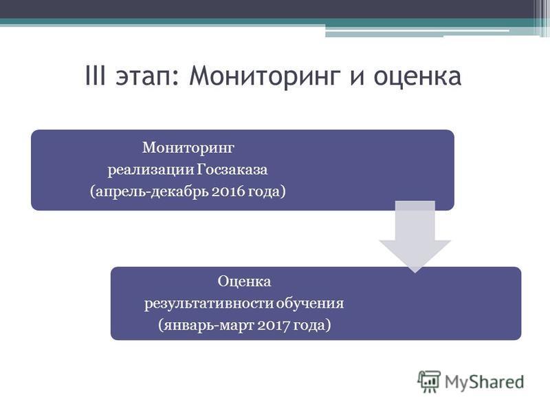 III этап: Мониторинг и оценка Мониторинг реализации Госзаказа (апрель-декабрь 2016 года) Оценка результативности обучения (январь-март 2017 года)