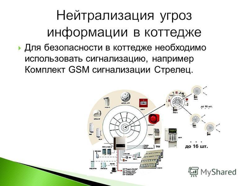 Для безопасности в коттедже необходимо использовать сигнализацию, например Комплект GSM сигнализации Стрелец.