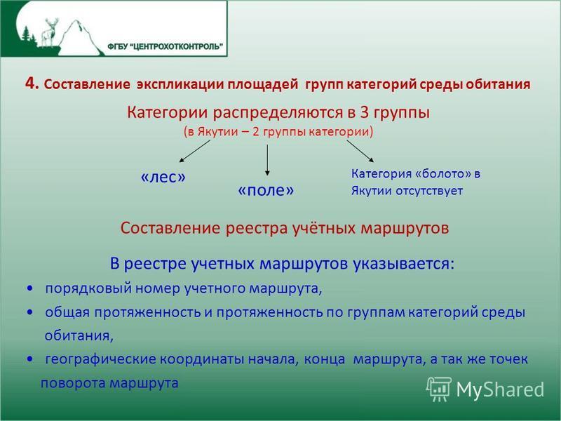 4. Составление экспликации площадей групп категорий среды обитания Категории распределяются в 3 группы (в Якутии – 2 группы категории) «лес» «поле» Категория «болото» в Якутии отсутствует Составление реестра учётных маршрутов В реестре учетных маршру