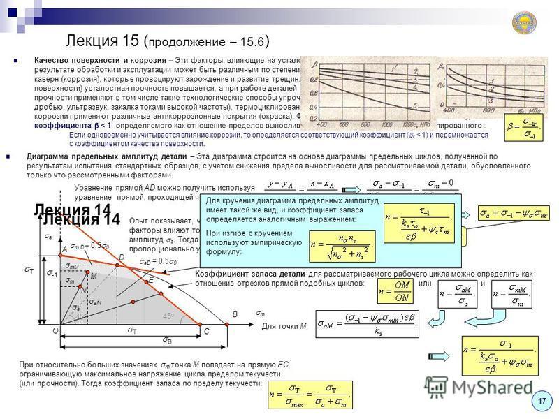 Лекция 15 ( продолжение – 15.6 ) Качество поверхности и коррозия – Эти факторы, влияющие на усталостную прочность, связаны с тем, что состояние поверхности в результате обработки и эксплуатации может быть различным по степени присутствия микроскопиче