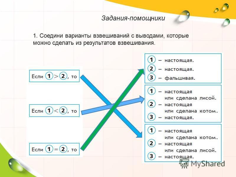 Задания-помощники 1. Соедини варианты взвешиваний с выводами, которые можно сделать из результатов взвешивания.
