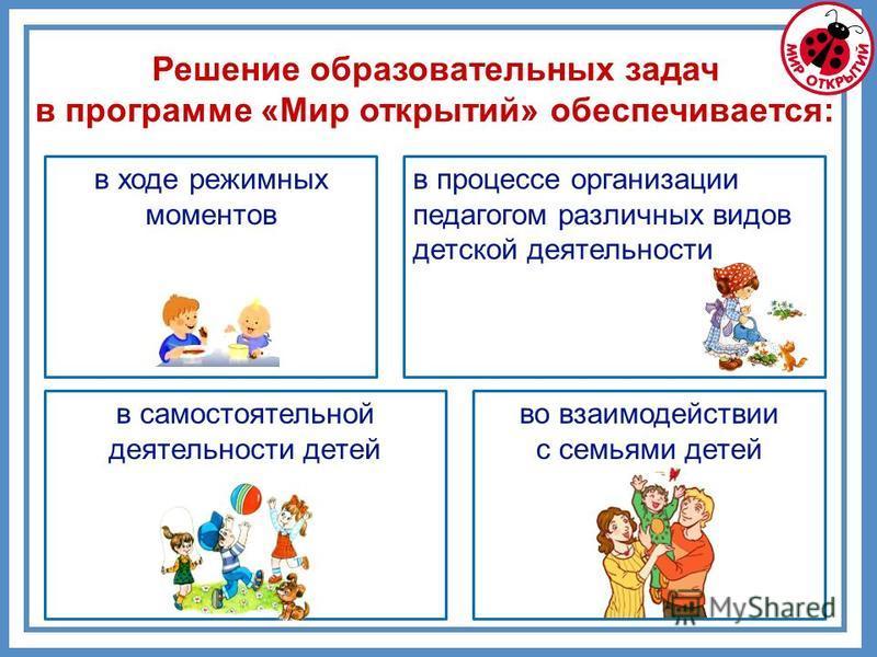 Решение образовательных задач в программе «Мир открытий» обеспечивается: в ходе режимных моментов в процессе организации педагогом различных видов детской деятельности в самостоятельной деятельности детей во взаимодействии с семьями детей