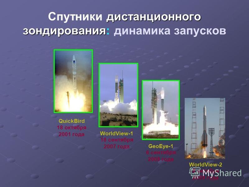 дистанционного зондирования Спутники дистанционного зондирования: динамика запусков QuickBird 18 октября 2001 года WorldView-1 18 сентября 2007 года WorldView-2 8 октября 2009 года GeoEye-1 6 сентября 2008 года