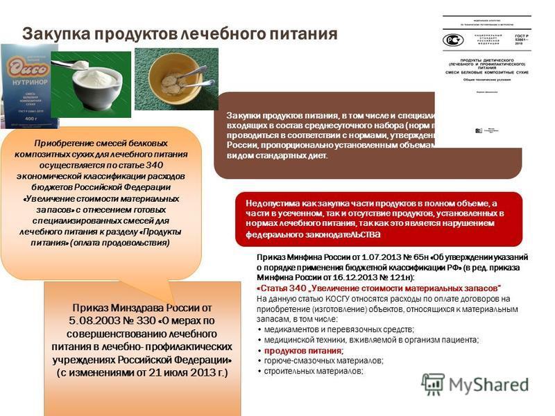 Закупки продуктов питания, в том числе и специализированных, входящих в состав среднесуточного набора (норм питания), должны проводиться в соответствии с нормами, утвержденными Минздравом России, пропорционально установленным объемам в соответствии с