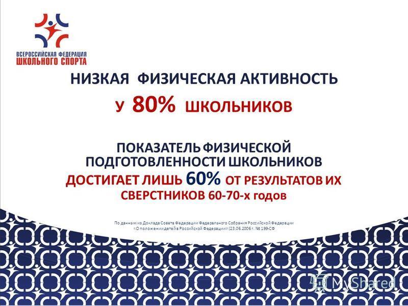 НИЗКАЯ ФИЗИЧЕСКАЯ АКТИВНОСТЬ У 80% ШКОЛЬНИКОВ ПОКАЗАТЕЛЬ ФИЗИЧЕСКОЙ ПОДГОТОВЛЕННОСТИ ШКОЛЬНИКОВ ДОСТИГАЕТ ЛИШЬ 60% ОТ РЕЗУЛЬТАТОВ ИХ СВЕРСТНИКОВ 60-70-х годов По данным из Доклада Совета Федерации Федерального Собрания Российской Федерации «О положен