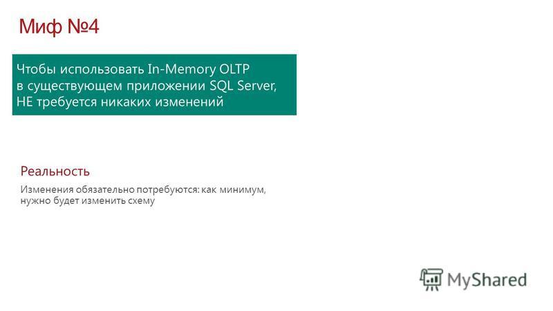 Миф 4 Реальность Изменения обязательно потребуются: как минимум, нужно будет изменить схему Чтобы использовать In-Memory OLTP в существующем приложении SQL Server, НЕ требуется никаких изменений