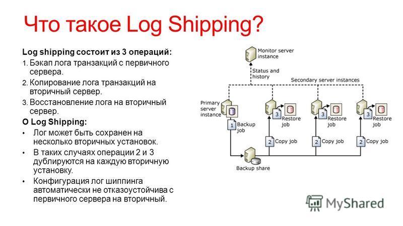 Что такое Log Shipping? Log shipping состоит из 3 операций: 1. Бэкап лога транзакций с первичного сервера. 2. Копирование лога транзакций на вторичный сервер. 3. Восстановление лога на вторичный сервер. О Log Shipping: Лог может быть сохранен на неск