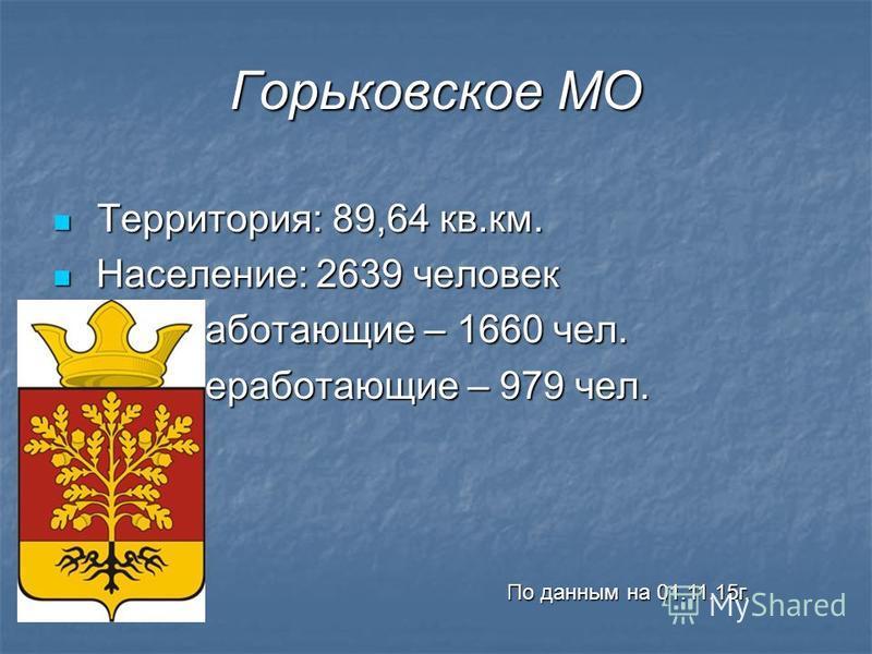 Горьковское МО Территория: 89,64 кв.км. Территория: 89,64 кв.км. Население: 2639 человек Население: 2639 человек - работающие – 1660 чел. - работающие – 1660 чел. - неработающие – 979 чел. - неработающие – 979 чел. По данным на 01.11.15 г.