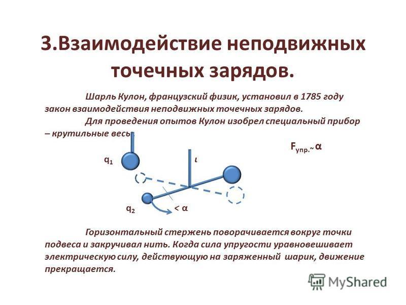 3. Взаимодействие неподвижных точечных зарядов. Шарль Кулон, французский физик, установил в 1785 году закон взаимодействия неподвижных точечных зарядов. Для проведения опытов Кулон изобрел специальный прибор – крутильные весы. F упр.~ α q 1 ι q 2 < α