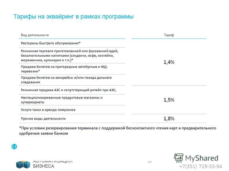 1cab.ru +7(351) 729-33-94 14