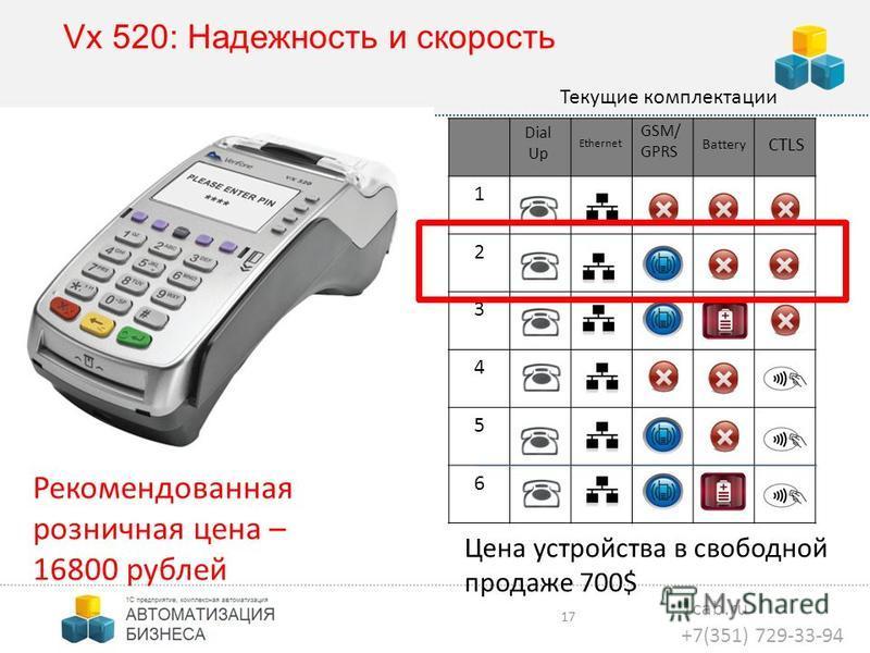 1cab.ru +7(351) 729-33-94 17 Vx 520: Надежность и скорость 1 2 3 4 5 6 Dial Up Ethernet GSM/ GPRS Battery CTLS Текущие комплектации Рекомендованная розничная цена – 16800 рублей Цена устройства в свободной продаже 700$