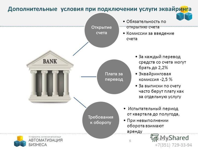 1cab.ru +7(351) 729-33-94 Дополнительные условия при подключении услуги эквайринга 6 Открытие счета Обязательность по открытию счета Комиссии за введение счета Плата за перевод За каждый перевод средств со счета могут брать до 2,2% Эквайринговая коми