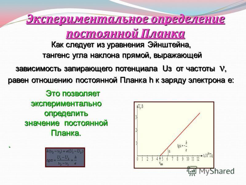 Экспериментальное определение постоянной Планка Как следует из уравнения Эйнштейна, тангенс угла наклона прямой, выражающей зависимость запирающего потенциала Uз от частоты ν, равен отношению постоянной Планка h к заряду электрона e: тангенс угла нак