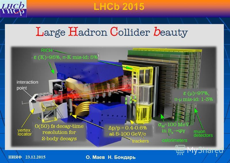 ПИЯФ 23.12.2015 LHCb 2015 1 О. Маев Н. Бондарь