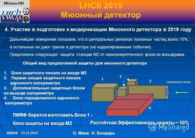 Дальнейшие измерения показали, что в центральных регионах полезных частиц всего 10%, а остальные не дают треков в детекторе (не коррелированные события). Предложена следующая защита станции М2 от низкоэнергетичного фона из вольфрама. 1. Блок защитног
