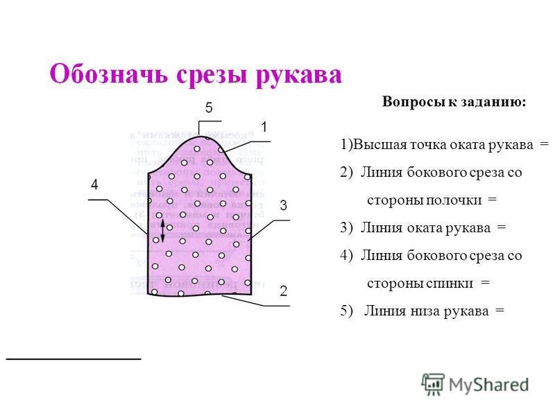 Вопросы к заданию: 1)Высшая точка оката рукава = 2)Линия бокового среза со стороны полочки = 3) Линия оката рукава = 4)Линия бокового среза со стороны спинки = 5) Линия низа рукава =