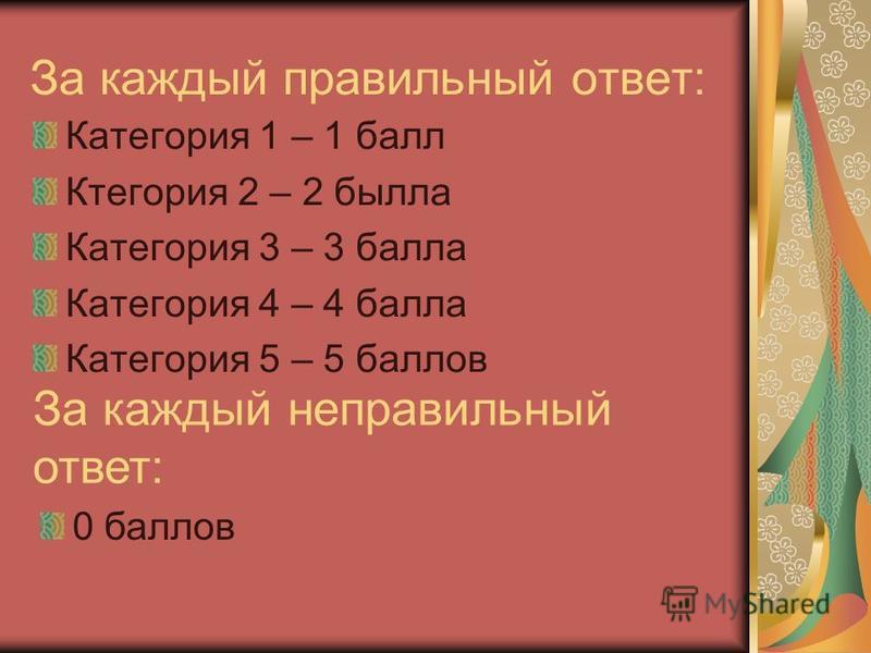 За каждый правильный ответ: Категория 1 – 1 балл Ктегория 2 – 2 была Категория 3 – 3 балла Категория 4 – 4 балла Категория 5 – 5 баллов За каждый неправильный ответ: 0 баллов