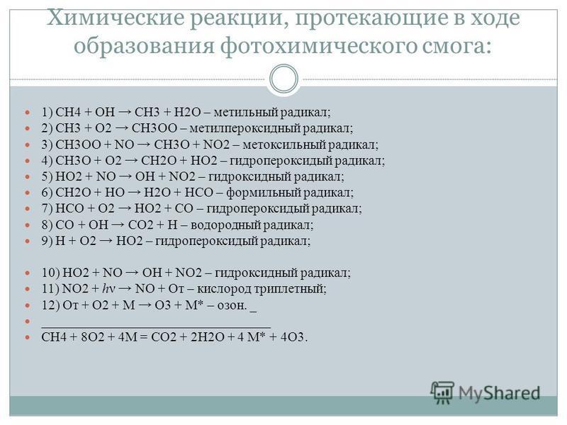 Химические реакции, протекающие в ходе образования фотохимического смога: 1) СН4 + ОН СН3 + Н2О – метильный радикал; 2) СН3 + О2 СН3ОО – метилпероксидный радикал; 3) СН3ОО + NO СН3О + NO2 – метоксильный радикал; 4) СН3О + O2 СН2О + НО2 – гидроперокси