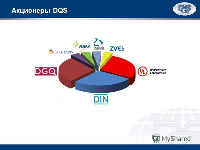 Акционеры DQS