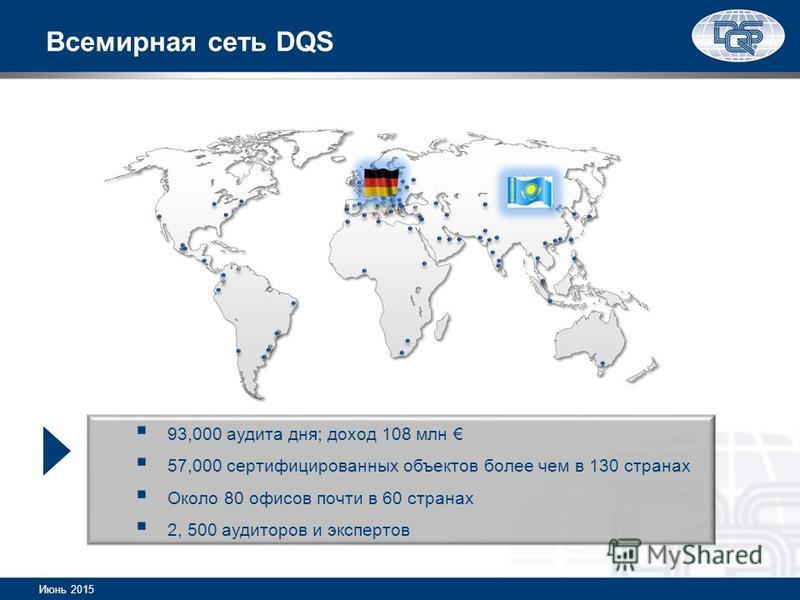 Всемирная сеть DQS Июнь 2015 93,000 аудита дня; доход 108 млн 57,000 сертифицированных объектов более чем в 130 странах Около 80 офисов почти в 60 странах 2, 500 аудиторов и экспертов