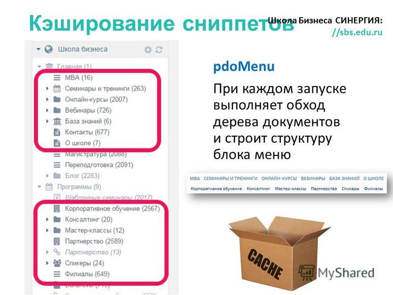 Кэширование сниппетов Школа Бизнеса СИНЕРГИЯ: //sbs.edu.ru pdoMenu При каждом запуске выполняет обход дерева документов и строит структуру блока меню
