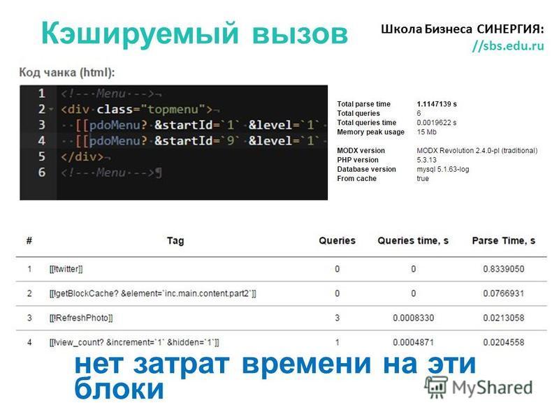 Кэшируемый вызов Школа Бизнеса СИНЕРГИЯ: //sbs.edu.ru нет затрат времени на эти блоки