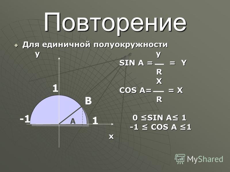 Повторение А sinC= А sinC= COS C= COS C= tg C= tg C= В С ?