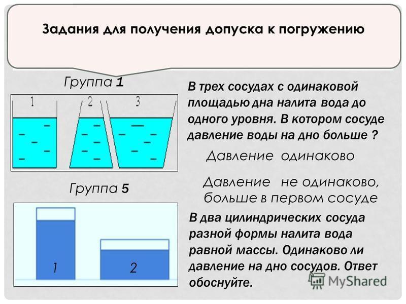 В трех сосудах с одинаковой площадью дна налита вода до одного уровня. В котором сосуде давление воды на дно больше ? В два цилиндрических сосуда разной формы налита вода равной массы. Одинаково ли давление на дно сосудов. Ответ обоснуйте. Группа 5 Г