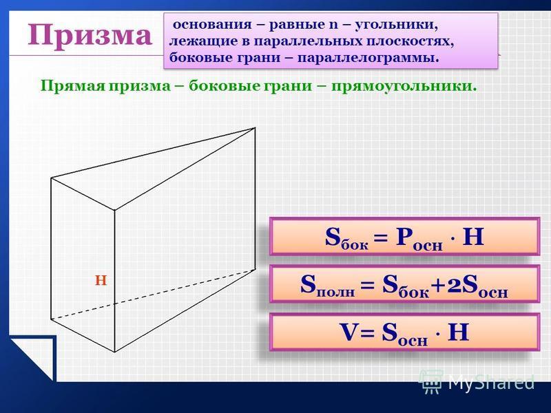 Прямая призма – боковые грани – прямоугольники. H основания – равные n – угольники, лежащие в параллельных плоскостях, боковые грани – параллелограммы. Призма S бок = Р осн Н V= S осн Н S полн = S бок +2S осн