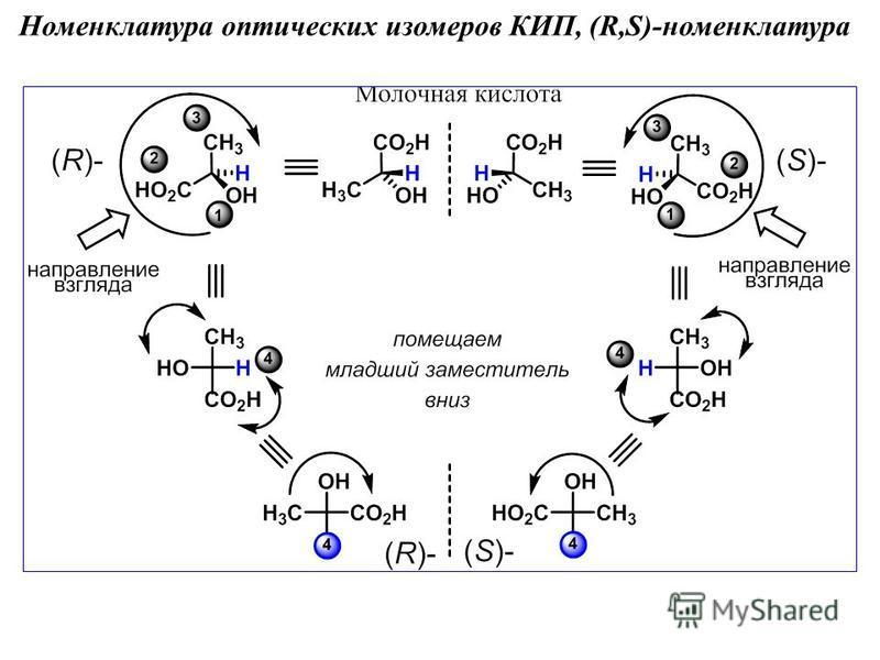 Номенклатура оптических изомеров КИП, (R,S)-номенклатура